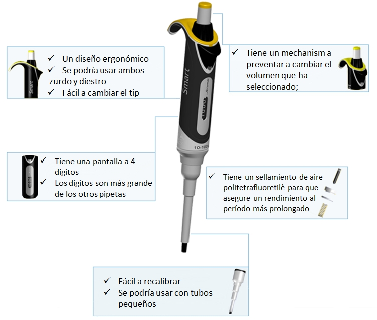 pipeta volumen ajustable Accumax Gentaur